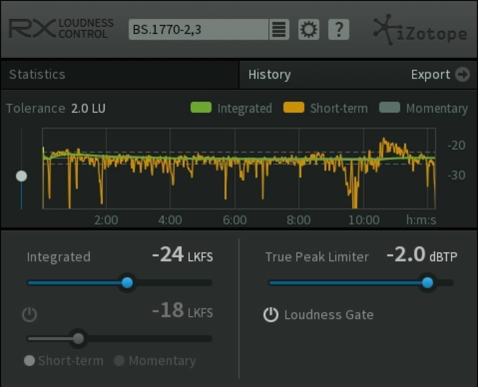 iZotope RX Loudness